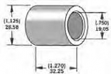 Harddrive 3/4in. Axle Spacers